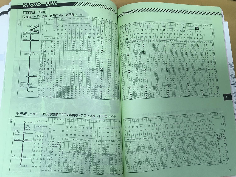 阪急京都線1998年当時の時刻表(上り梅田→河原町土曜日ダイヤ、始発~朝ラッシュ)です。