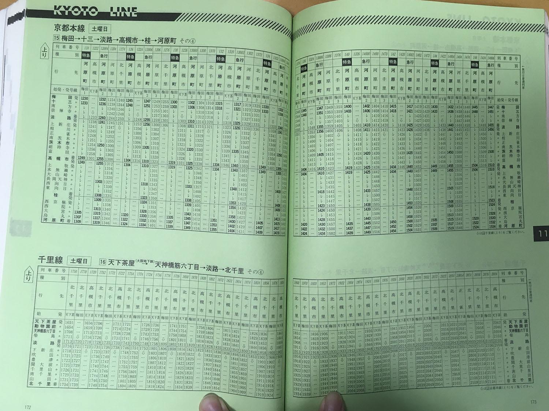 阪急京都線1998年当時の時刻表(上り梅田→河原町土曜日ダイヤ、昼間)です。