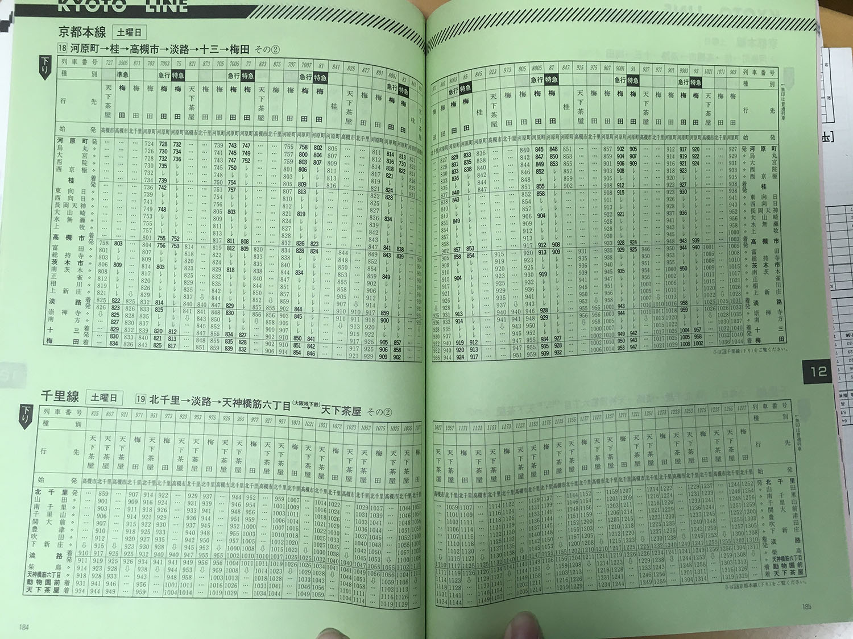 阪急京都線1998年当時の時刻表(下り 河原町~梅田 土曜日ダイヤ 朝ラッシュ~昼間)です。