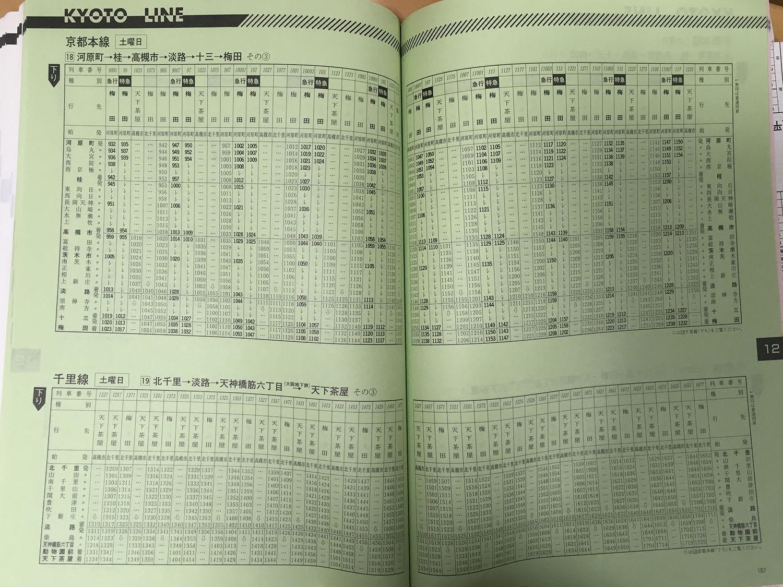阪急京都線1998年当時の時刻表(下り 河原町~梅田 土曜日ダイヤ 昼間)です。
