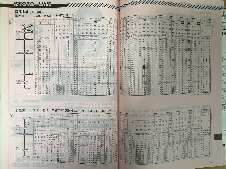阪急京都線1998年当時の時刻表(上り梅田→河原町日曜日ダイヤ、始発~朝ラッシュ)です。