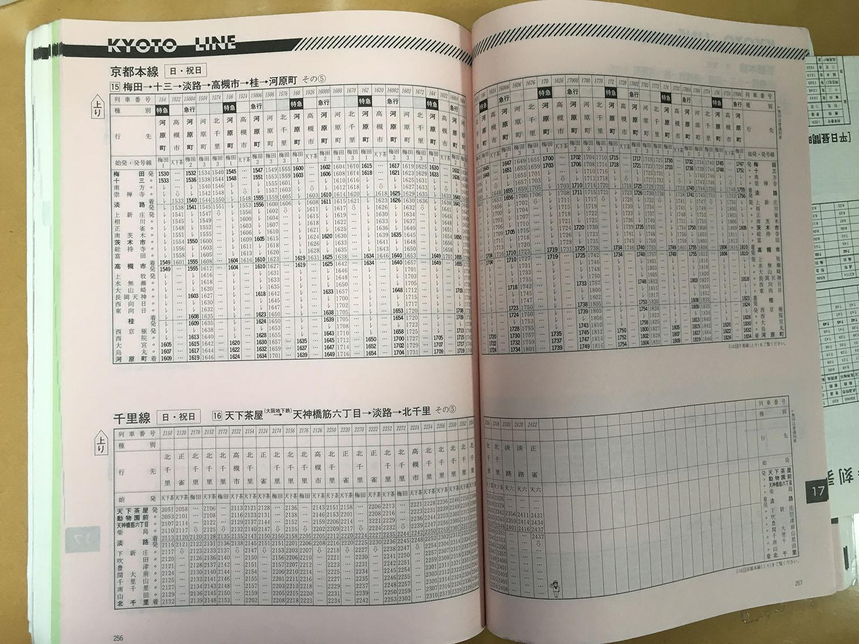 阪急京都線1998年当時の時刻表(上り梅田→河原町日曜日ダイヤ、昼間~夕方)です。