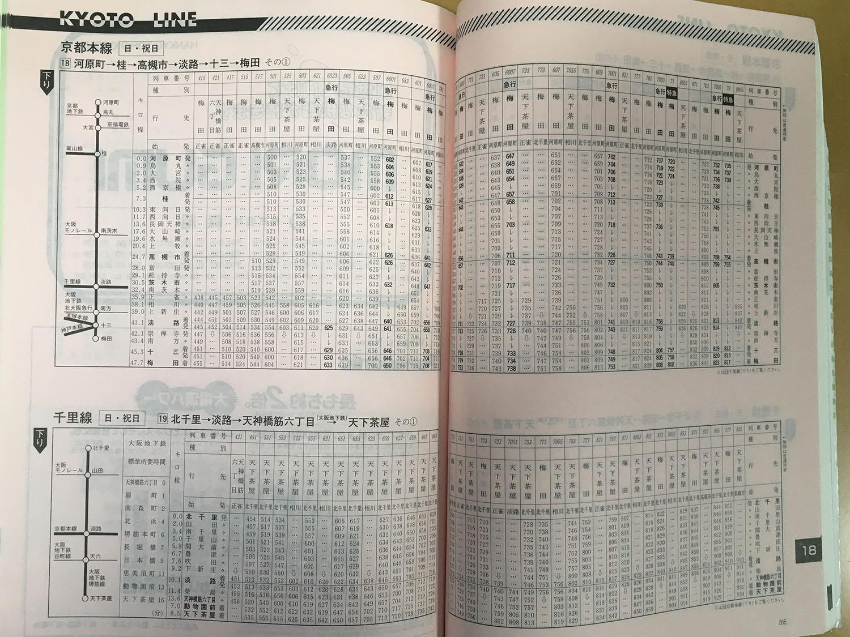 阪急京都線1998年当時の時刻表(下り 河原町~梅田 日曜日ダイヤ 始発~朝ラッシュ)です。