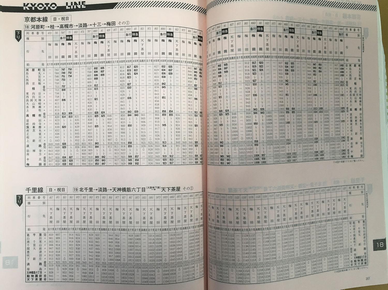 阪急京都線1998年当時の時刻表(下り 河原町~梅田 日曜日ダイヤ 昼間)です。