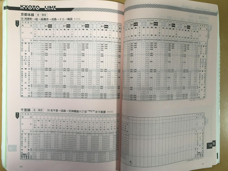阪急京都線1998年当時の時刻表(下り 河原町~梅田 日曜日ダイヤ 昼間~夕方)です。