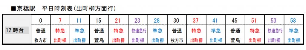京阪発表 平日ダイヤ12時台京都方面行き時刻表